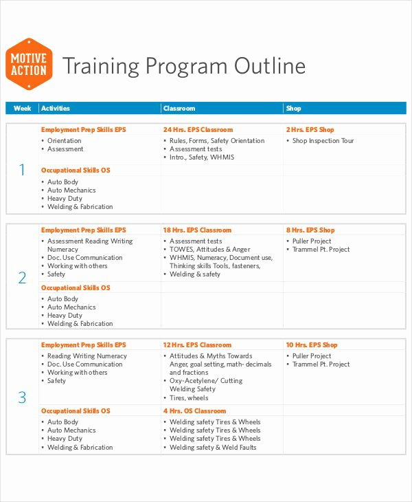Sample Training Plan Outline Awesome 11 Training Outline Templates Pdf Word Apple Pages