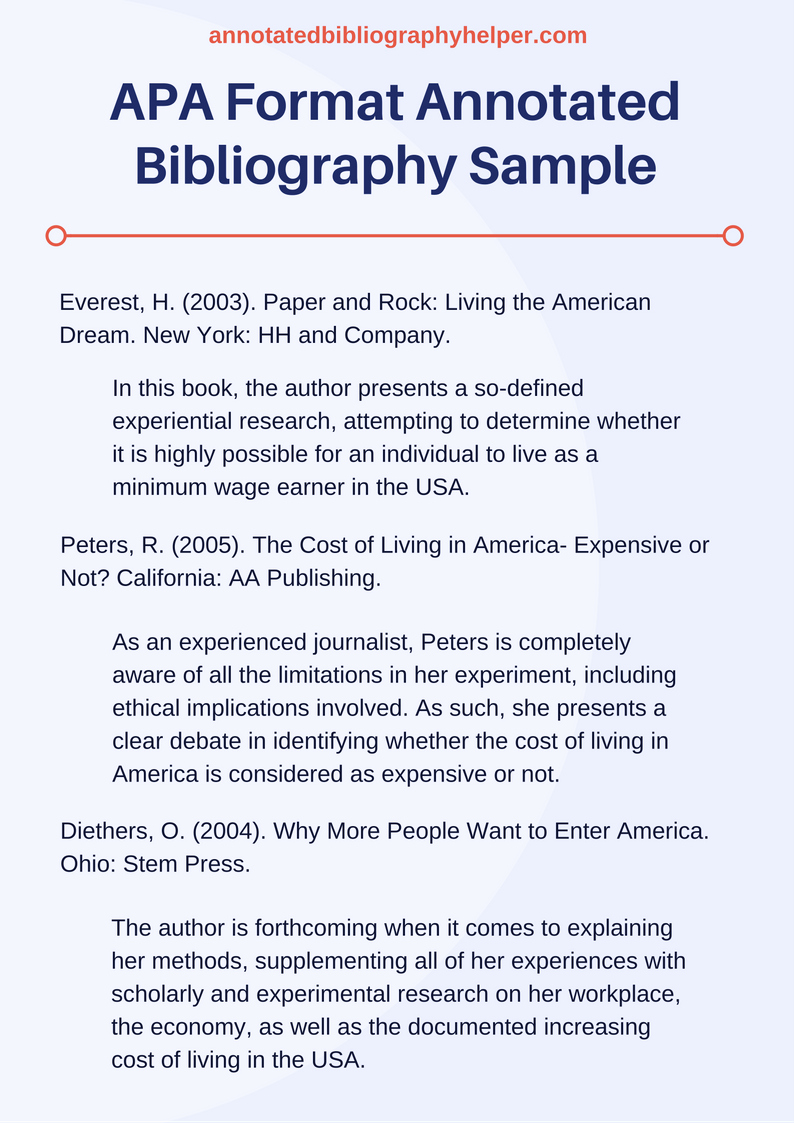Samples Of Apa format Beautiful Our Apa format Annotated Bibliography Services