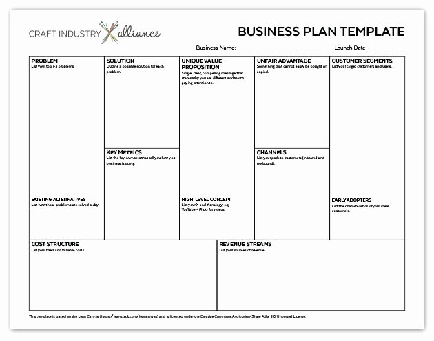 Sba Business Plan Template Awesome Quick and Easy Business Plan Template Craft Industry