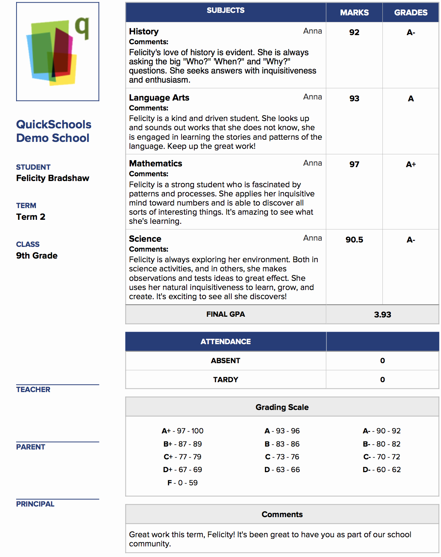 School Progress Report Template Unique the Blue Academic Template