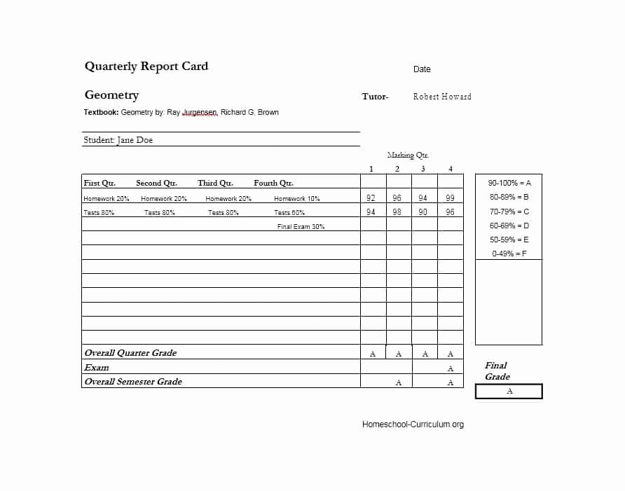 School Report Cards Templates Fresh 30 Real & Fake Report Card Templates [homeschool High