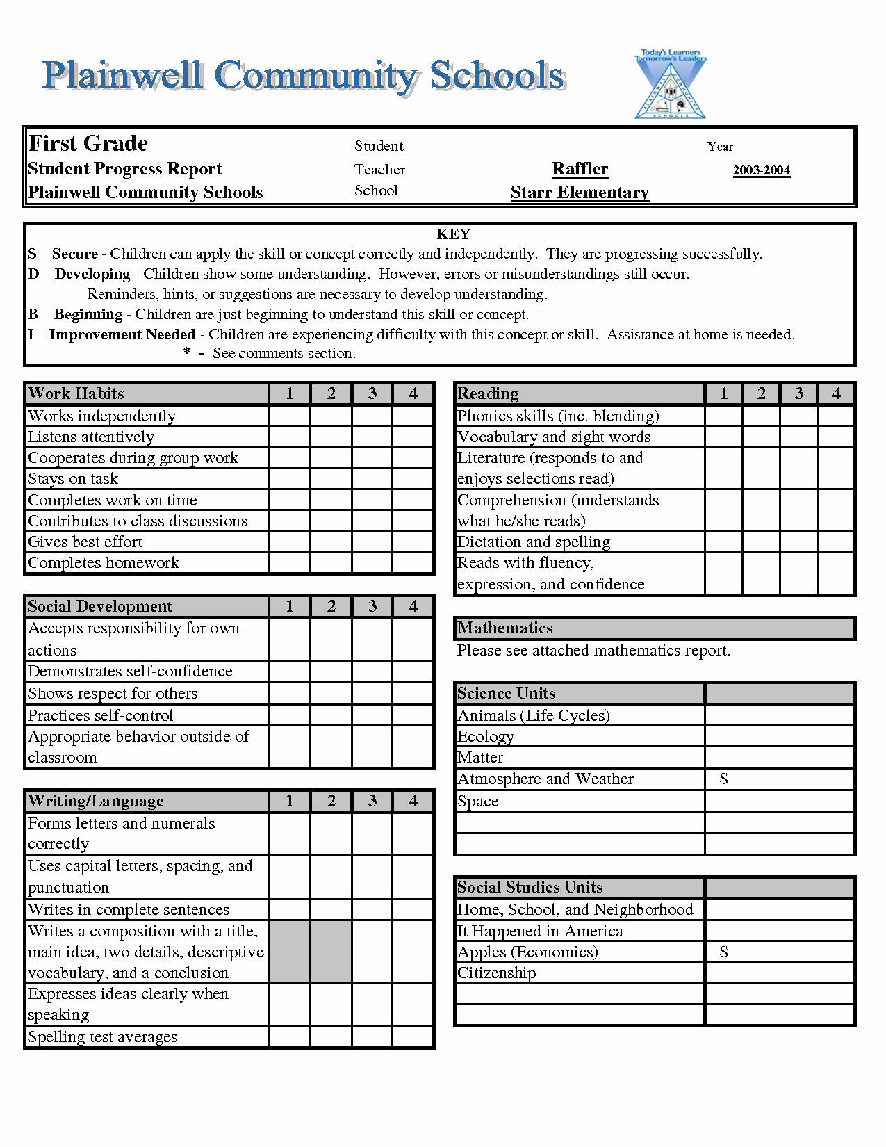 School Report Cards Templates New Report Card Template Excel Xls Download Legal Documents
