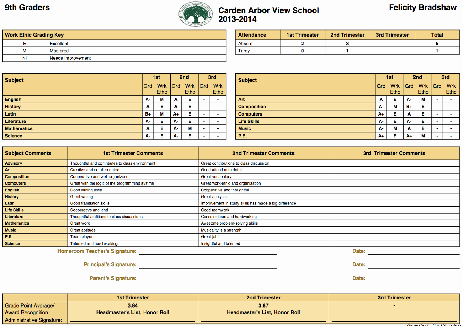 School Report Cards Templates New School Management System Report Card Templates for K 12