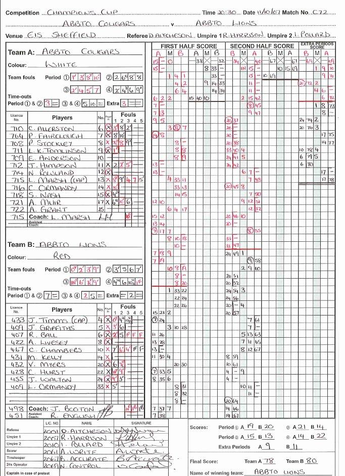 Scoring Sheet for Basketball Beautiful ตุลาคม 2011