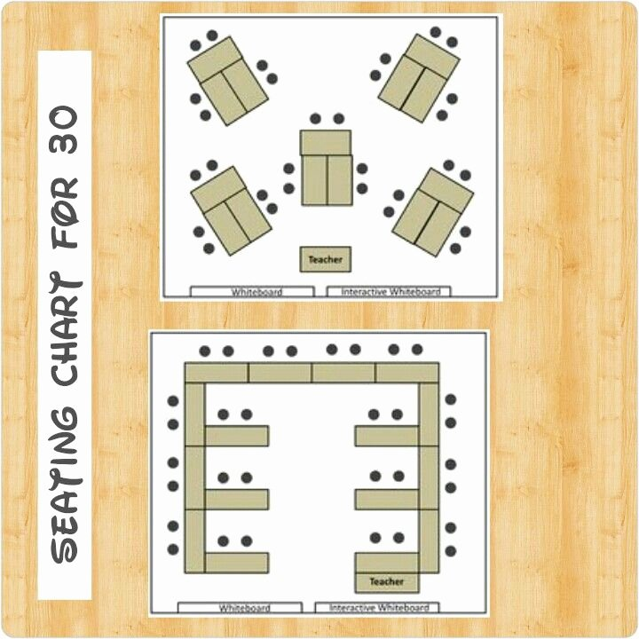 Seating Chart for Classroom Fresh Seating Chart for 30 Students Classroommanagement