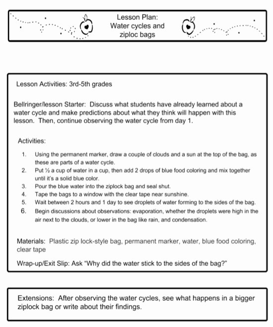 Seven Step Lesson Plan Inspirational Lesson Plans for Teachers Grades K 12 Teachervision