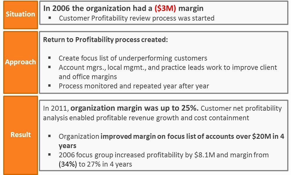 Short Case Study Examples Beautiful Case Study 1 – Customer Return to Profitability 3c software