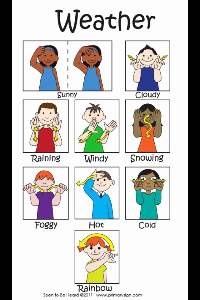 Sign Language for toddlers Chart Fresh Simple Weather Signing Pre K Sped