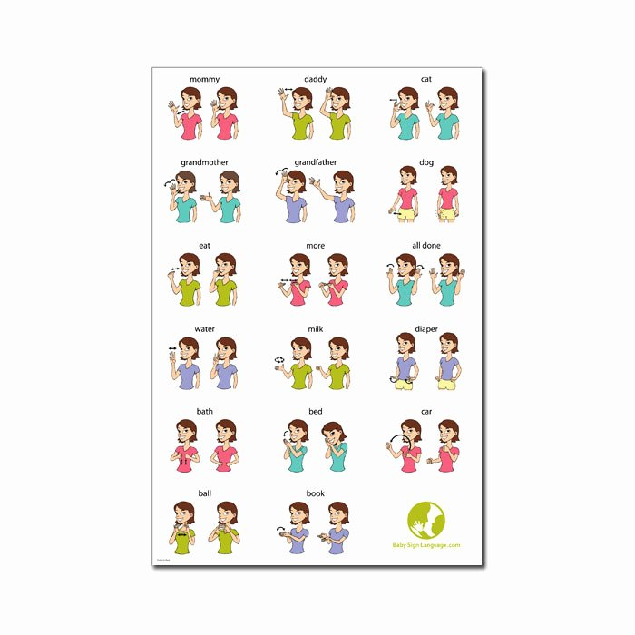 Sign Language for toddlers Chart Inspirational Baby Sign Language Wall Chart
