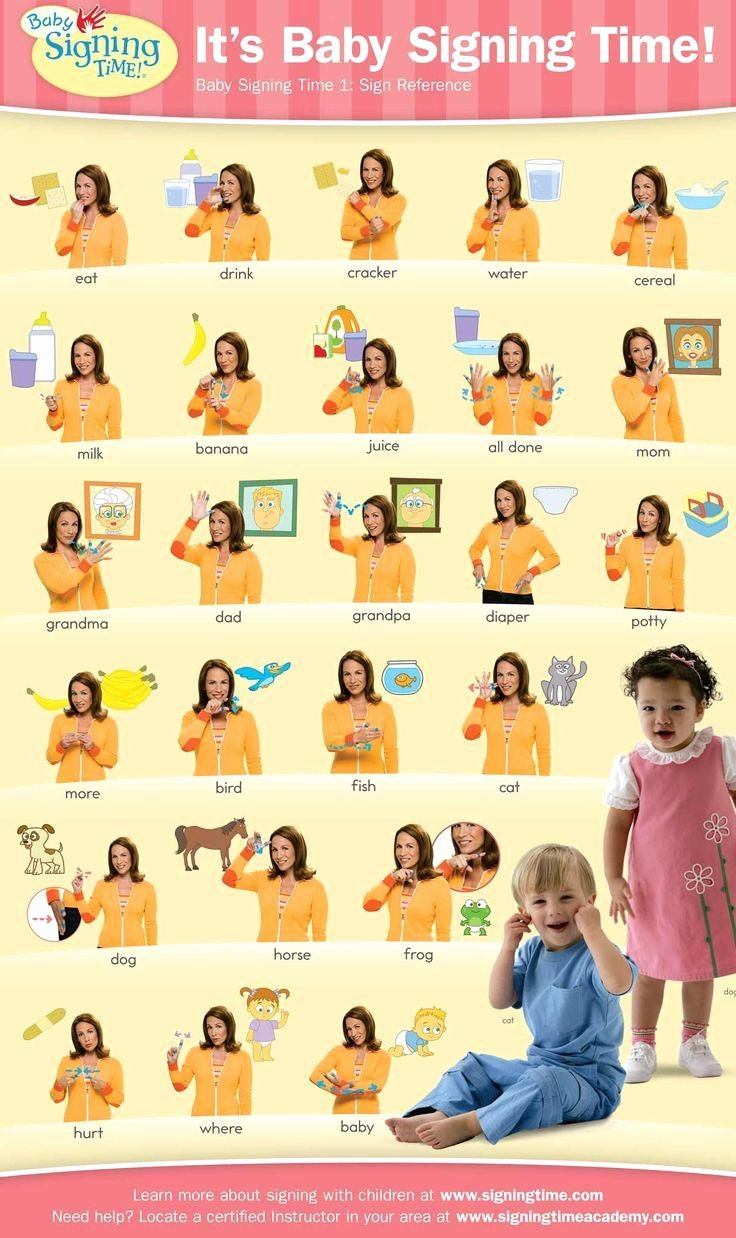 Sign Language for toddlers Chart Lovely Baby Sign Language Australia Free Printable Chart It Was