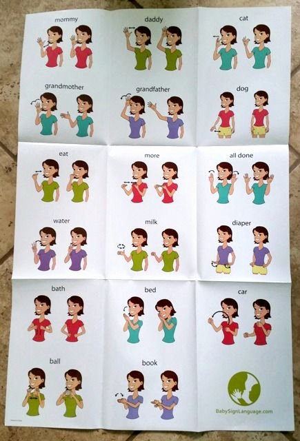 Sign Language for toddlers Chart Lovely Teach Your Baby to Talk with Sign Language for Babies