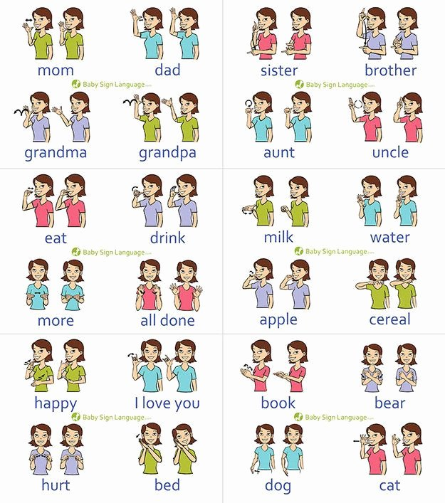 Sign Language for toddlers Chart Luxury 25 Best Ideas About Baby Sign Language Chart On Pinterest