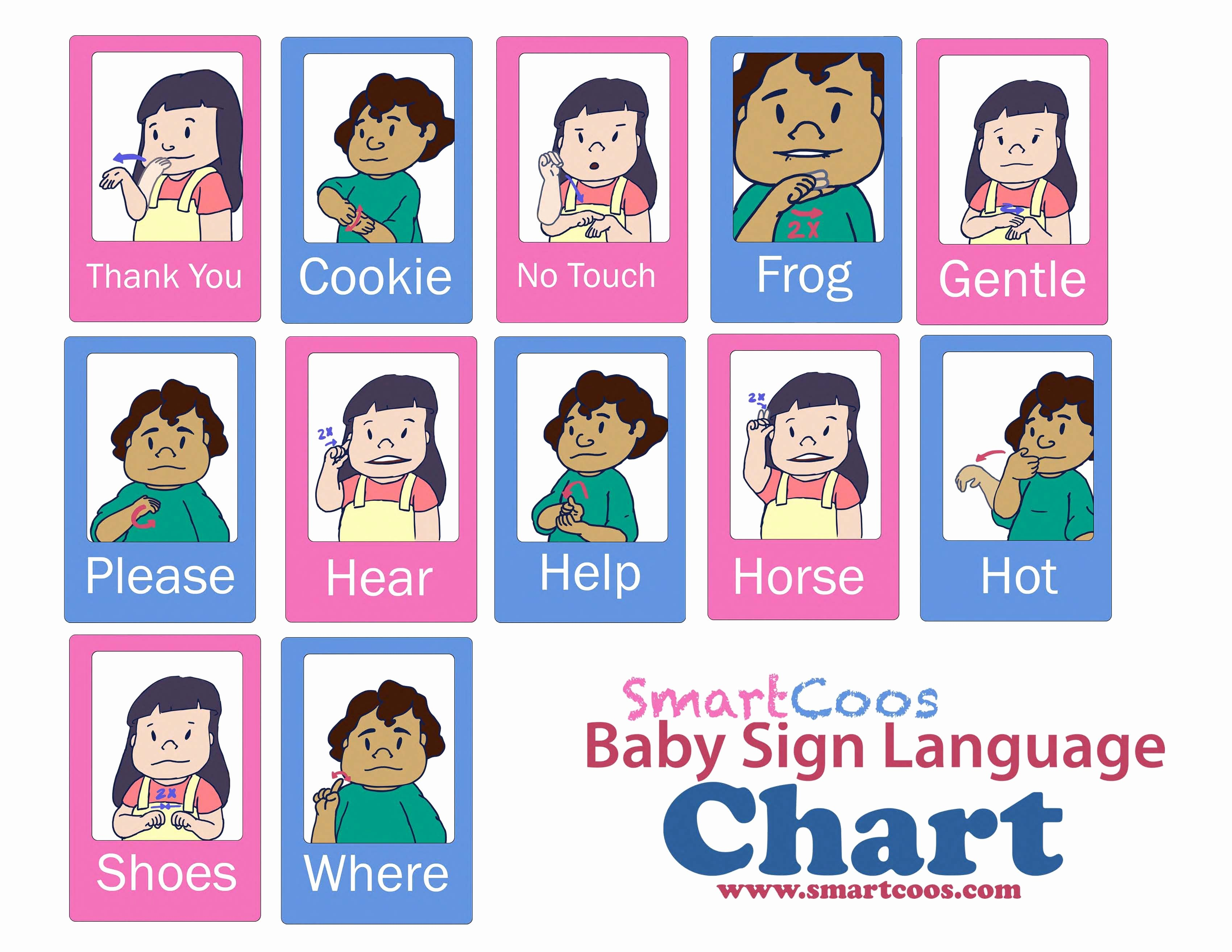 Sign Language for toddlers Chart Luxury Pin by Kelsie Clark On Mini Mommy