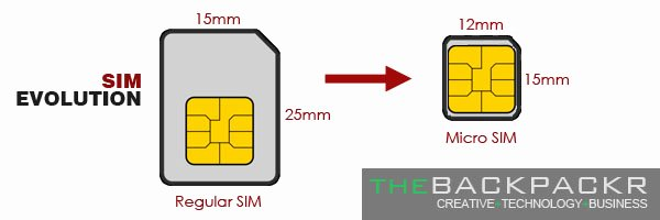Sim Card Cut Template Beautiful Index Of Cdn 17 1994 219