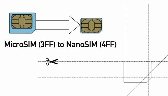 Sim Card Cut Template Luxury How to Convert A Micro Sim Card to Fit the Nano Slot On