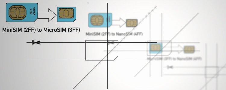 Sim Card Cut Template New Small Biz Geek Design Marketing & Technology Help