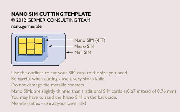 Sim Card Cut Template Unique Micro Sim Template