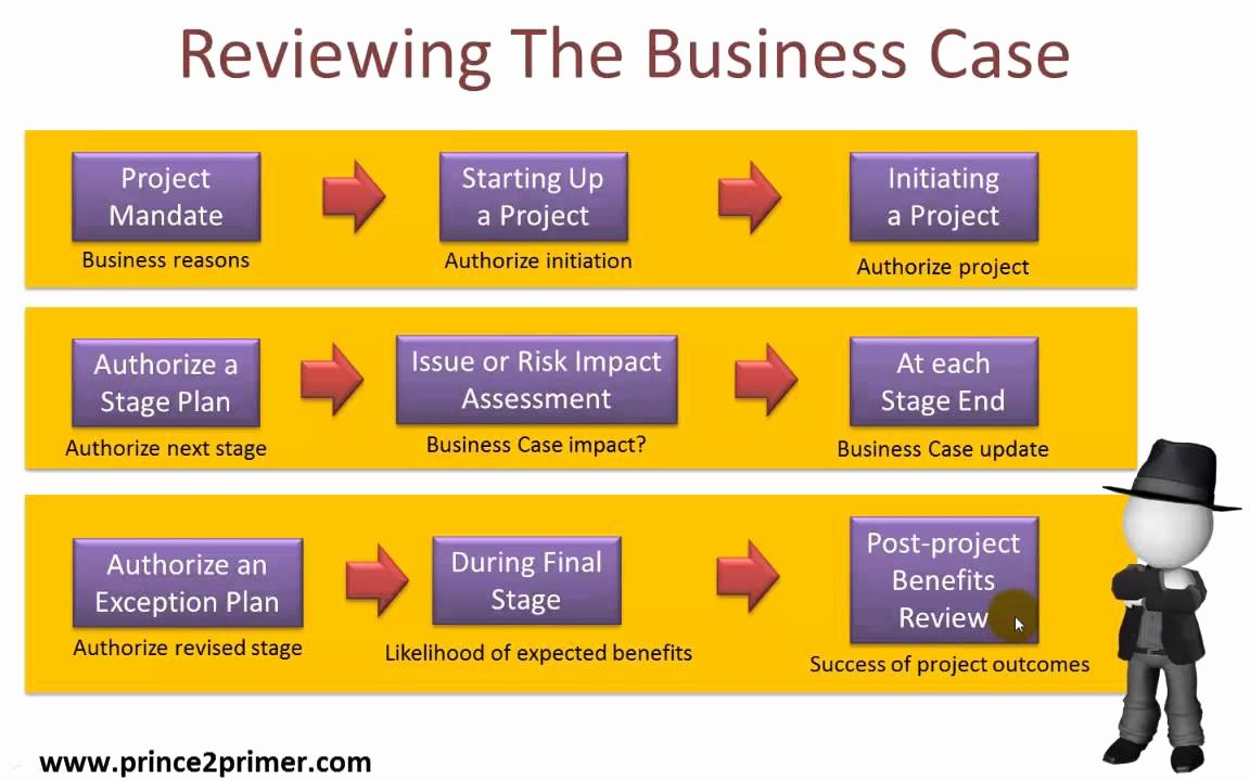 Simple Business Case Examples Best Of Business Case Template