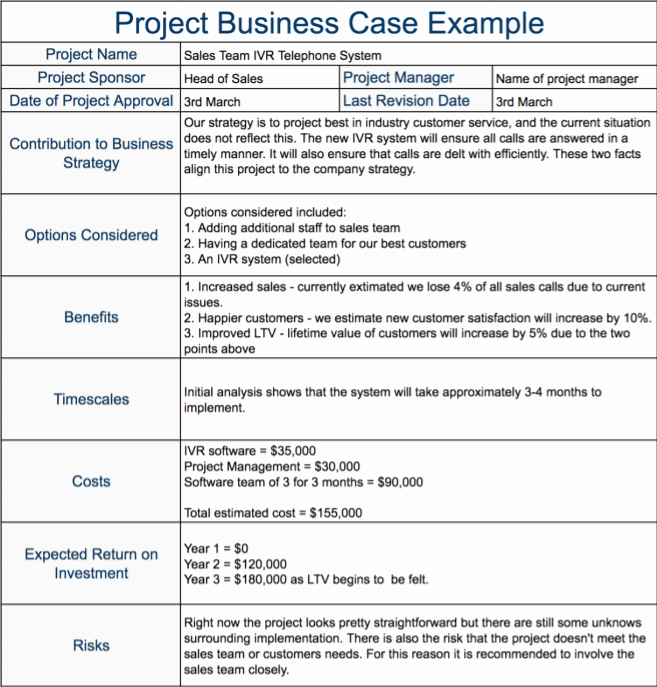 Simple Business Case Examples Best Of Project Business Case Example Expert Program Management