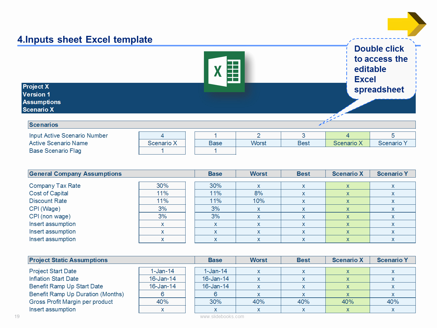 Simple Business Case Examples Elegant Financial Model Course & Template