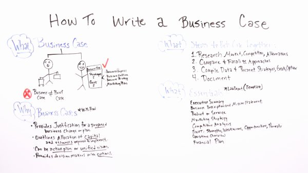 Simple Business Case Examples Luxury How to Write A Business Case Projectmanager