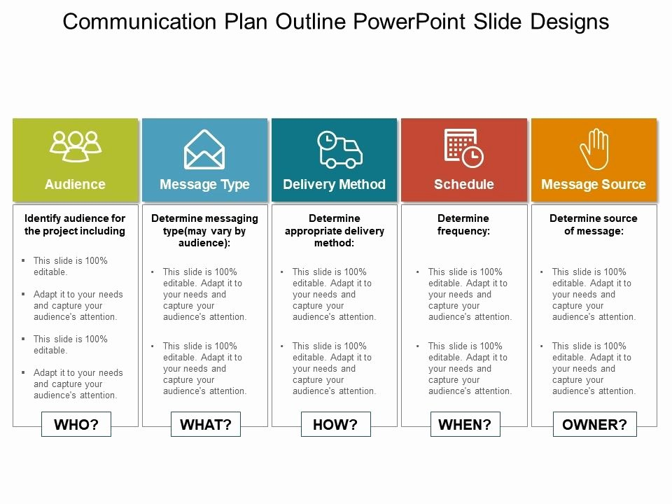 Simple Communications Plan Template Best Of Munication Plan Outline Powerpoint Slide Designs