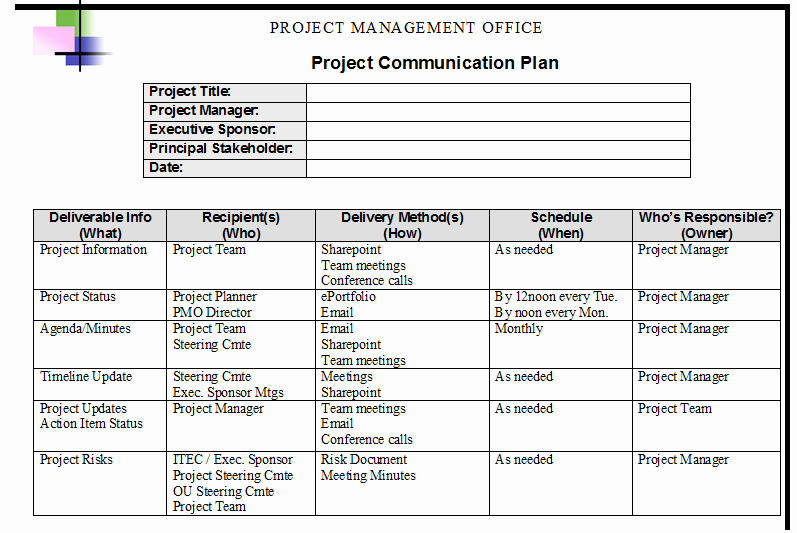 Simple Communications Plan Template Best Of Project Management Munications Plan