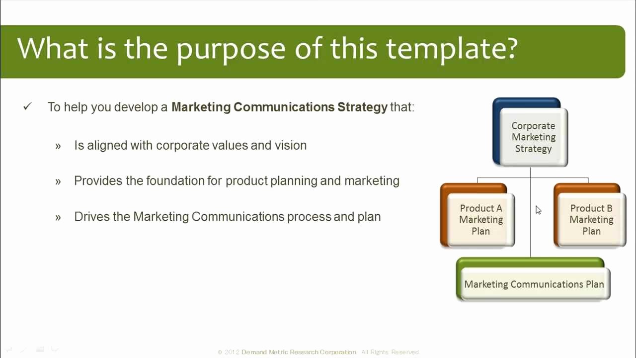Simple Communications Plan Template Inspirational Marketing Munications Plan Template