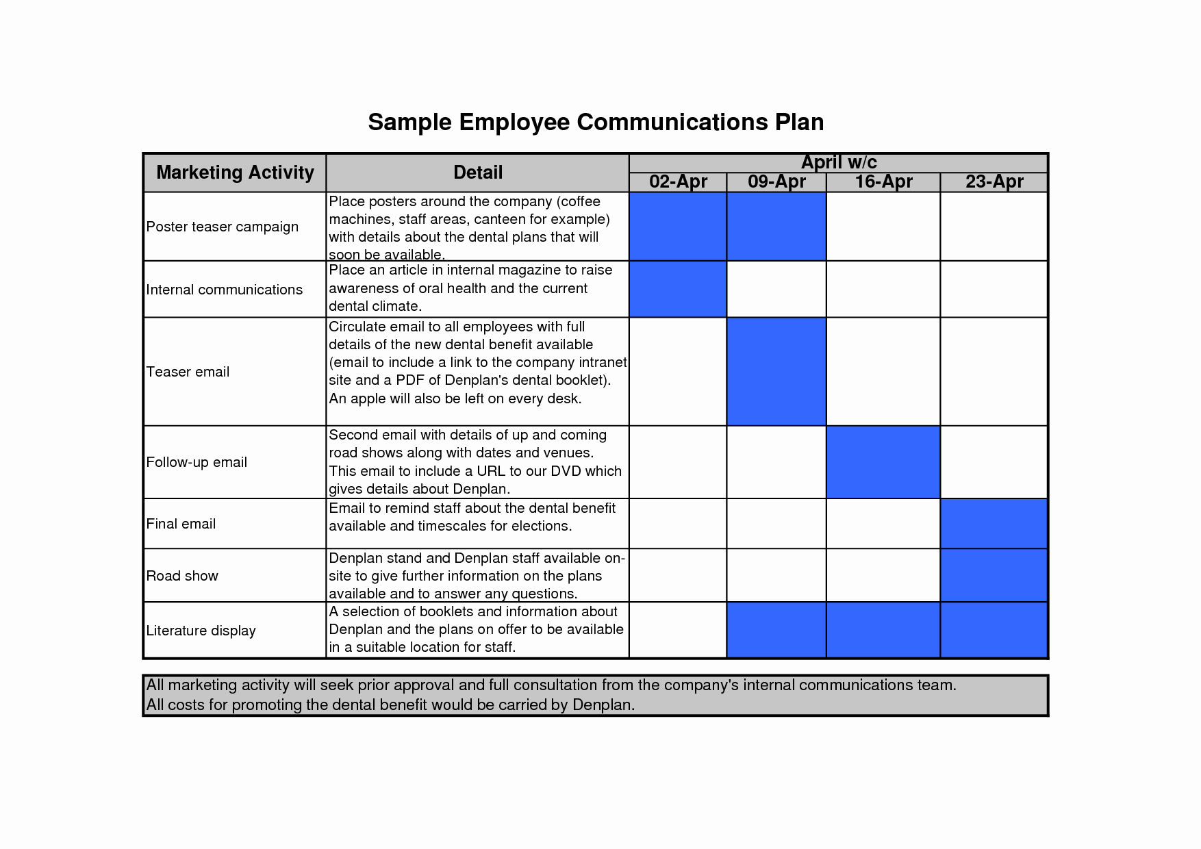 Simple Communications Plan Template New Munication Plan Template