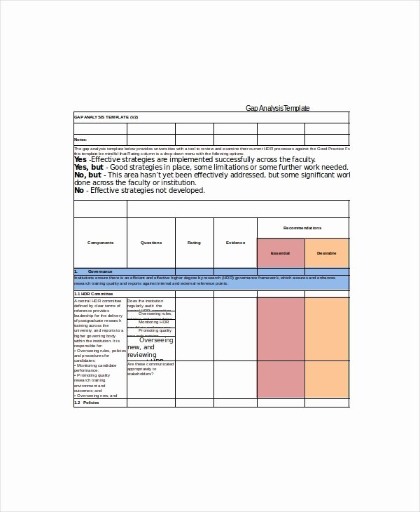 Skills Gap Analysis Template Beautiful Gap Analysis Spreadsheet Template 5 Free Excel
