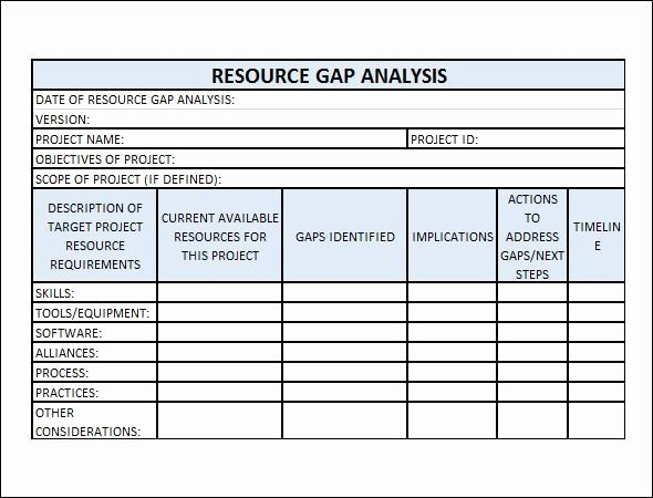 Skills Gap Analysis Template Beautiful Gap Analysis Template Mostly Used In Project Management if