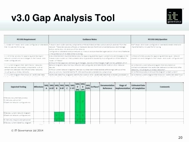 Skills Gap Analysis Template Best Of 9 Hr Strategic Plan Templates Pdf – Teplates for Every Day