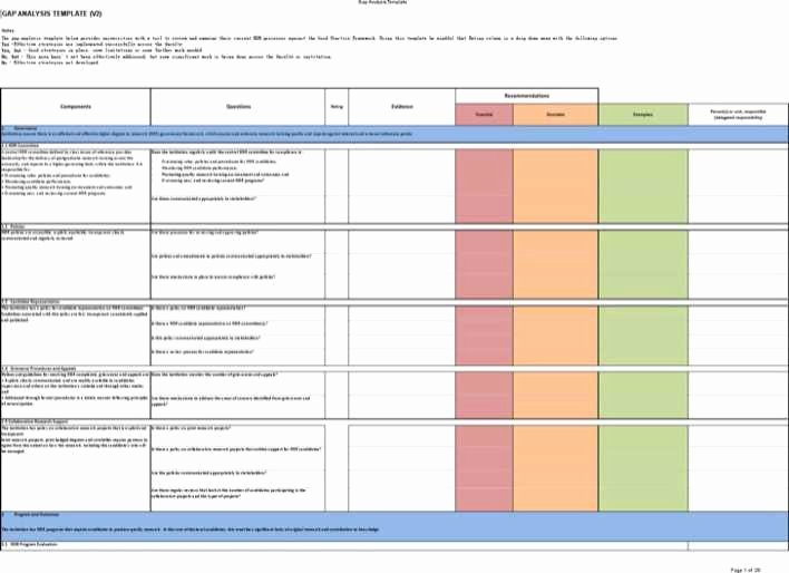 Skills Gap Analysis Template Inspirational Download Skills Gap Analysis Spreadsheet Sample for Free