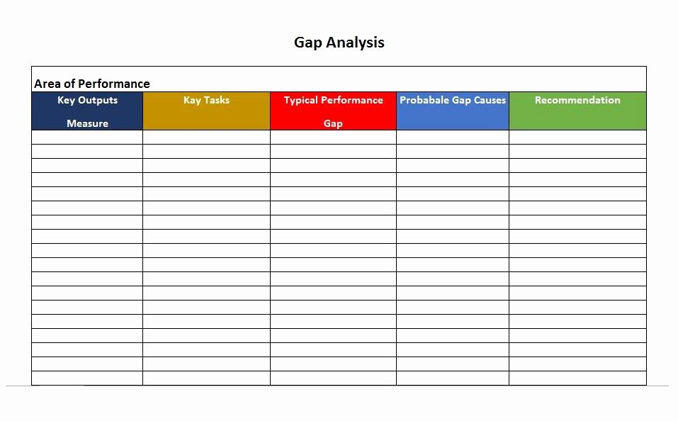 Skills Gap Analysis Template Lovely 40 Gap Analysis Templates & Examples Word Excel Pdf