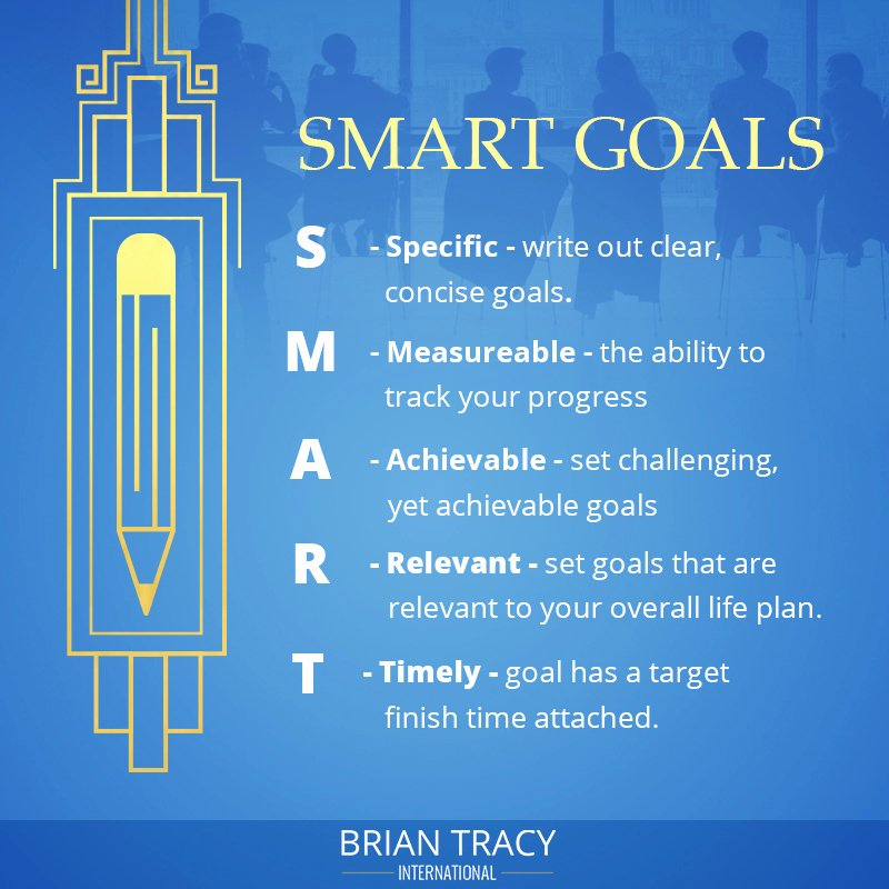 Smart Career Goals Examples Elegant Smart Goals 101 Get Examples Templates & A Free Worksheet