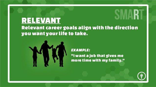 Smart Career Goals Examples Fresh Setting Smart Goals