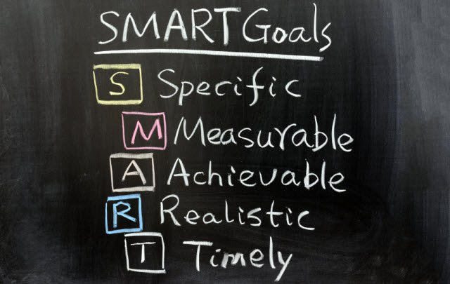 Smart Career Goals Examples Lovely Smart Goals Made Simple