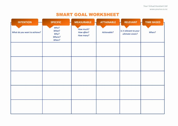 Smart Goal Template Best Of Pin On Management and Leadership Skills to Know
