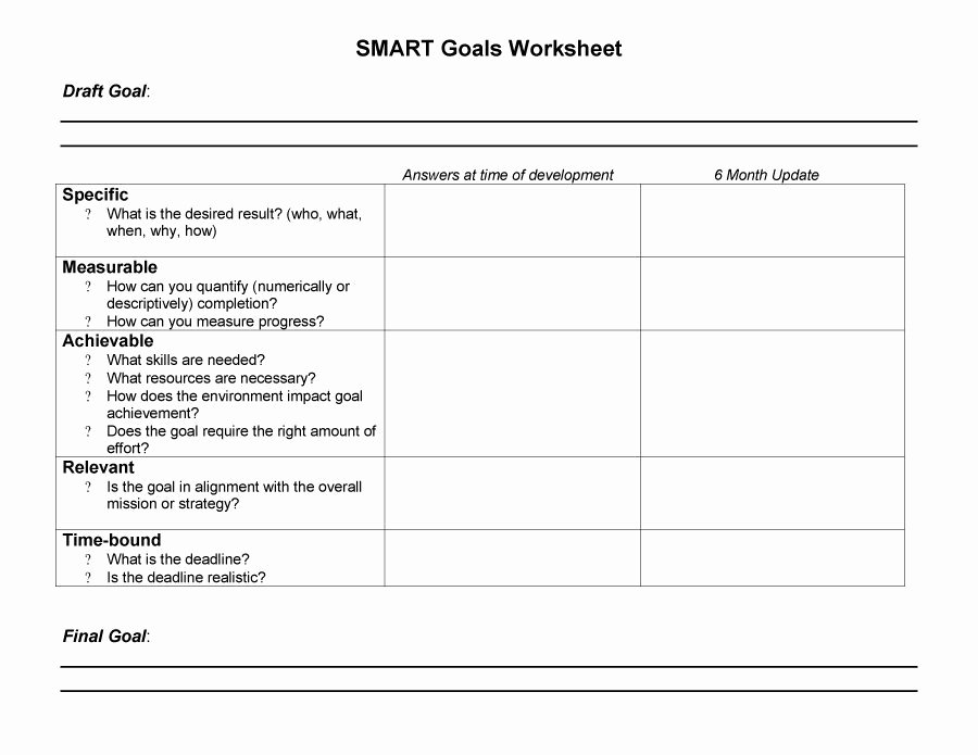Smart Goal Template Fresh 48 Smart Goals Templates Examples & Worksheets Template Lab