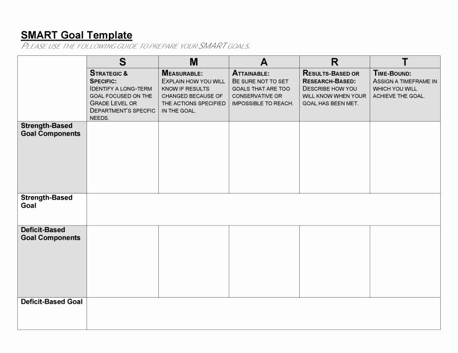 Smart Goal Template Fresh Smart Goals Template Excel