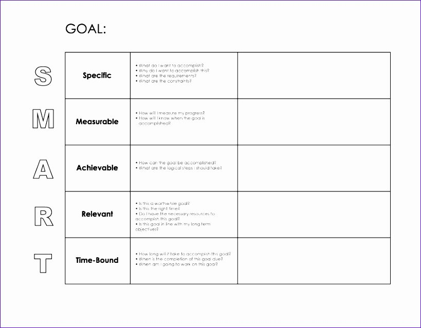 Smart Goal Template Inspirational 10 Smart Goals Template Excel Exceltemplates