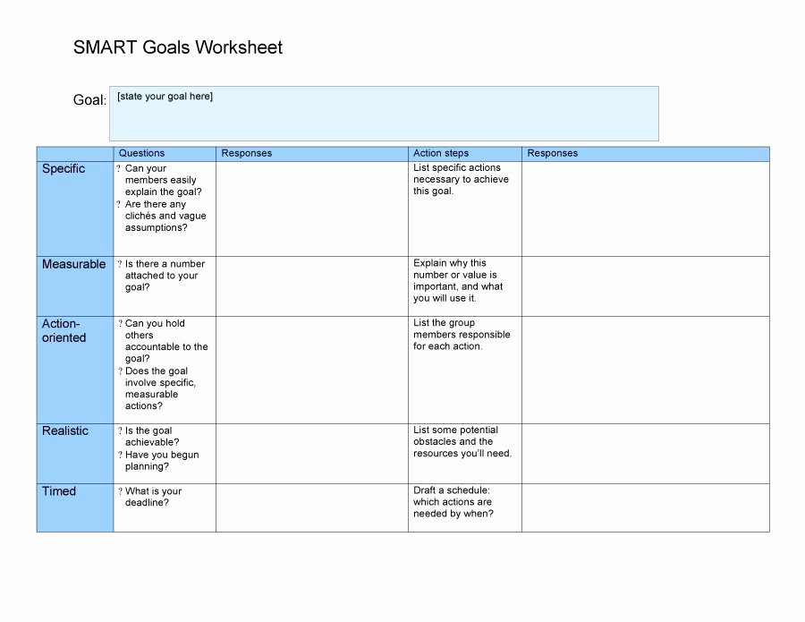 Smart Goal Template Lovely 48 Smart Goals Templates Examples & Worksheets Free