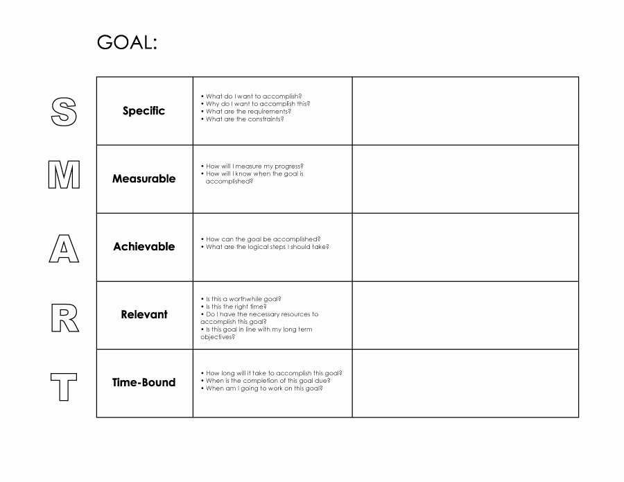 Smart Goal Template Unique 48 Smart Goals Templates Examples & Worksheets Template Lab