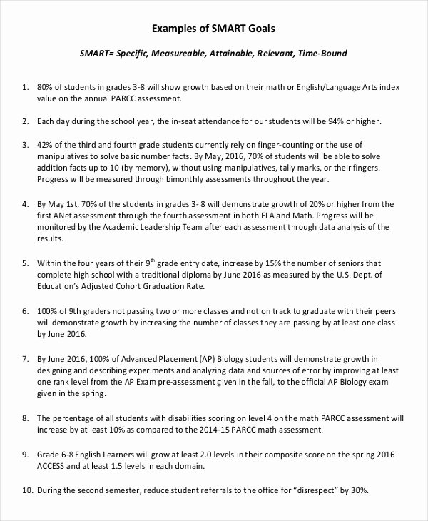 Smart Goals for Nurses Awesome Smart Objectives Examples Nursing Smart Goal Setting for