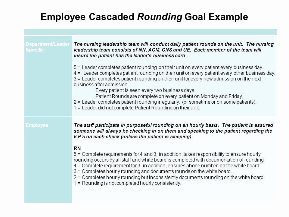 Smart Goals for Nurses Beautiful How to Write A Smart Goal for Nursing Smart Goals