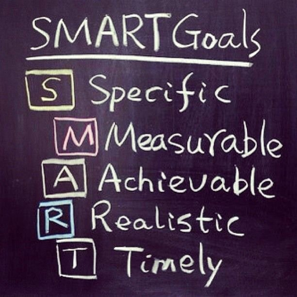 Smart Goals for Nurses Best Of Smart Goals for Care Plans