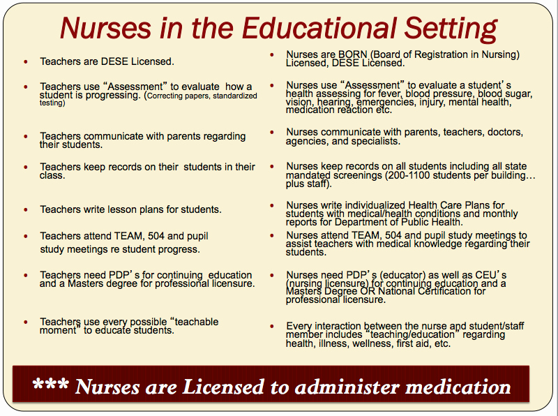 Smart Goals for Nurses New Resources & Handouts – northeastern University School
