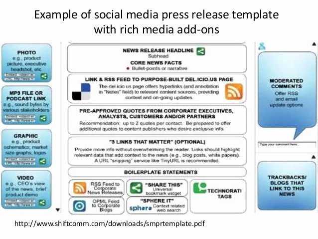 Social Media Permission form New social Media Release form Template
