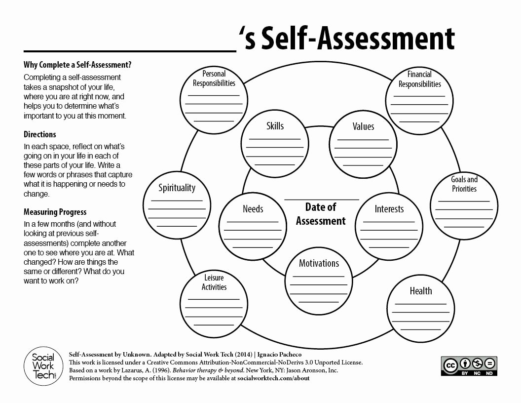 Social Work assessment form Elegant A Self assessment tool for Clients and social Work