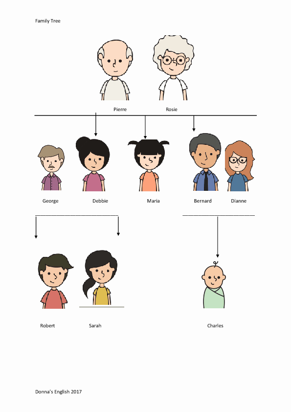 Spanish Family Tree Template Awesome 489 Free Noun Worksheets